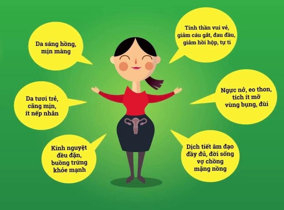 vai trò của nội tiết tố nữ