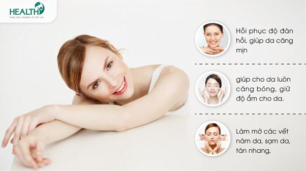 Những công dụng nổi bật của viên Collagen uống đẹp da Healthy Women+